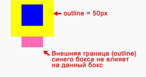 occupy-outline-rus