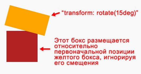 occupy-transforms-rus